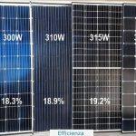 Qual è il pannello fotovoltaico più efficiente?
