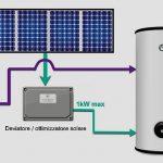 Come convertire l'energia fotovoltaica in acqua calda